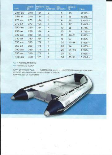 kewi boten kewi rubberboten container prijzen v a 399 gratis