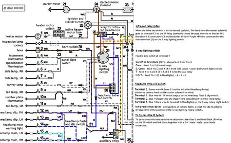 wiring diagram land rover series 2a wiring wirning diagrams