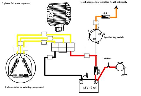 harley wiring diagram for dummies simple harley wiring
