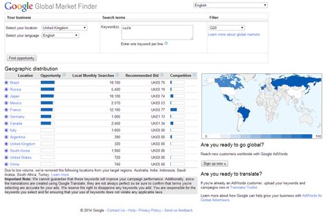 Global Finder 7 Essential Tools To Internationalise Your Shop Epages