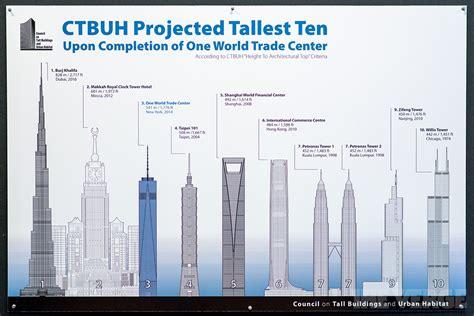 worlds tallest building 2014 new york one world trade center 1 776 pinnacle