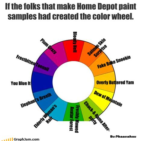 paint swatches home depot home painting ideas
