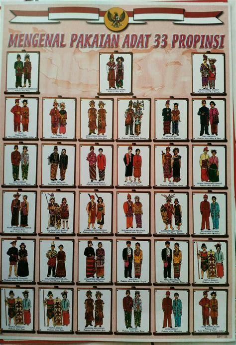 Mainan Poster Edukasi Belajar Anak Seri Senjata Tradisional jual mainan anak poster belajar indonesia bogor toys