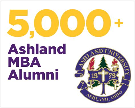 Aacsb Mba Hours by Mba Programs At Ashland Ashland