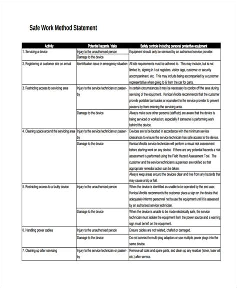 safe work method statement template workcover gallery