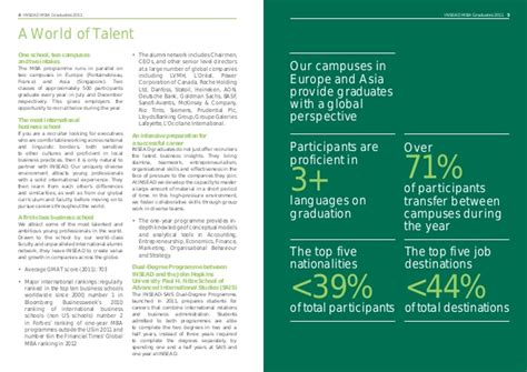 Whitman Mba Employment Stats by Mba Employment Statistics 1