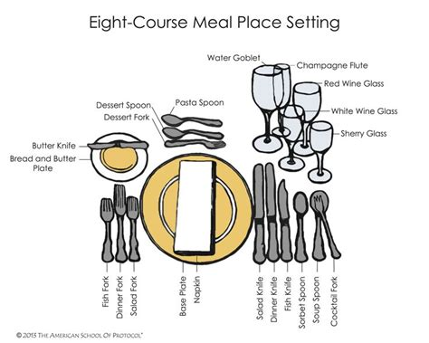 courses for dinner eight course meal place setting the table in