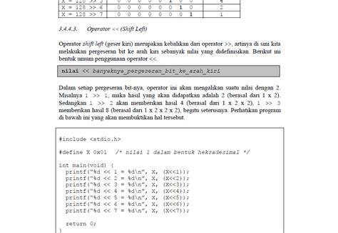 Pemrograman C Mudah Dan Cepat Menjadi Master C 1 tutorial hacking mr loop ebook cara mudah mempelajari pemrograman c oleh i made joni