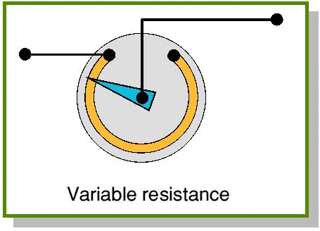 how does resistors work variable resistor