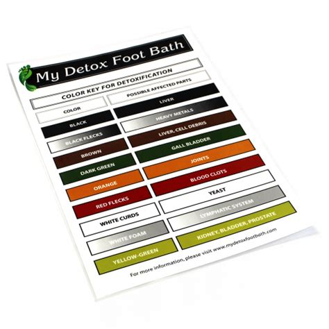 Foot Detox Color Chart by Laminated Detox Foot Bath Color Chart 11 X 17 Marketing