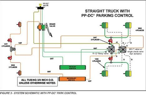 Mack Air Brake System Schematic Picture
