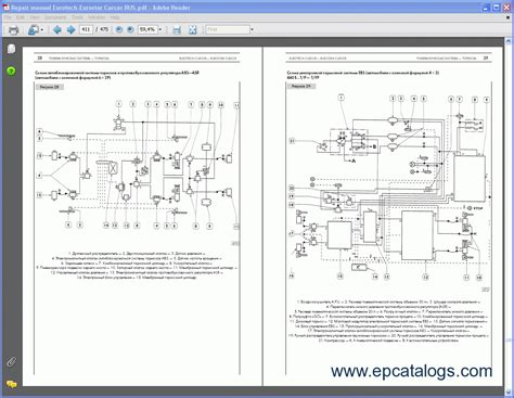iveco eurostar wiring diagram cars and motorcycles