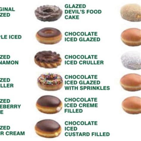 Krispy Kreme Gift Card Uk - krispy kreme doughnuts 31 reviews donuts enfield london phone number yelp