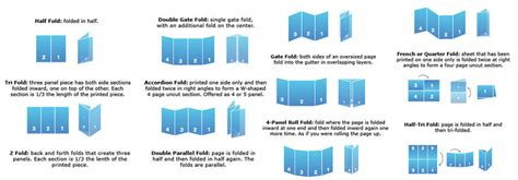 leaflet design options it s here the complete list of brochures folding options