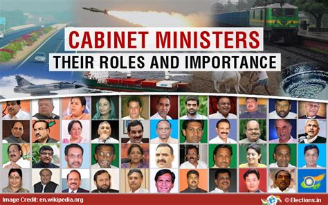 Photos Of Cabinet Ministers by Government Ministries Of India
