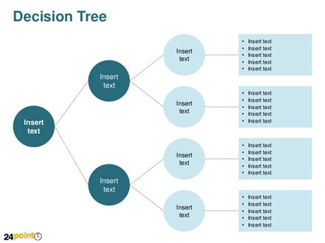 decision tree diagrams editable decision tree diagram for ppt