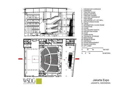 jakarta international expo wsdg