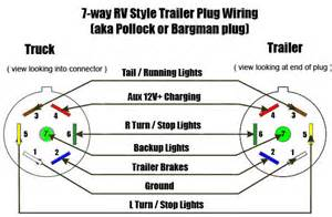 Service Trailer Brake System Warning 2015 Silverado Trailer Brake Controller Wiring Autos Post