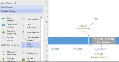 visio timeline shapes microsoft visio adding markers and indicators to a timeline