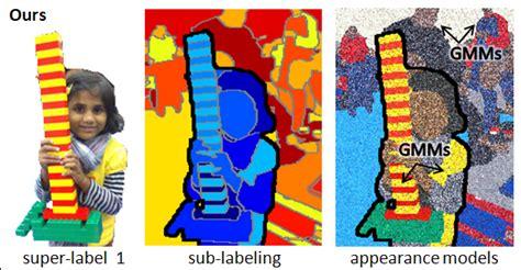 pattern recognition olga veksler a delong l gorelick f r schmidt o veksler y boykov