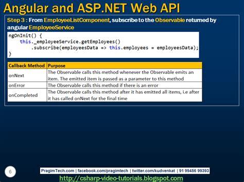 tutorial of asp net with c sharp sql server net and c video tutorial angular 2 http