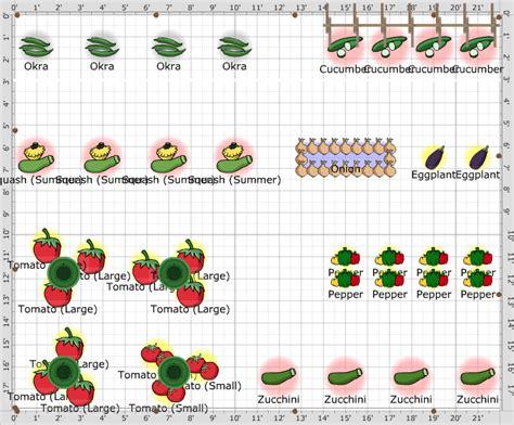 Garden Plan 2016 Victory Garden Victory Garden Layout