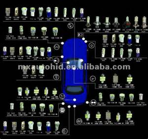 Car Lighting Types 2012 New Car Led Bulb H3 10smd China Mainland Auto