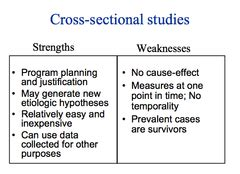 Weakness Of Cross Sectional Study by Bhs Mccann 5 6 7 Bias And Confounding Observational