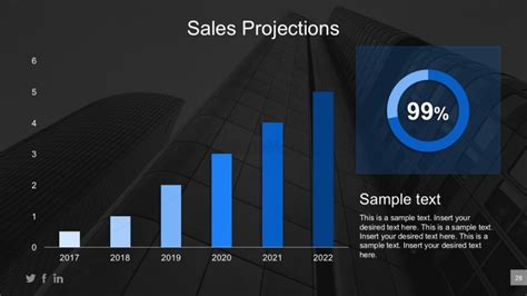 Business Sales Projections Powerpoint Diagrams Slidemodel Sales Forecast Template Powerpoint
