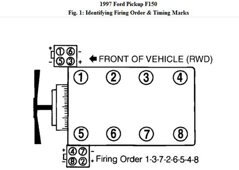 firing order 4 6 ford firing order for 1997 f 150 with 4 6 ford autos weblog