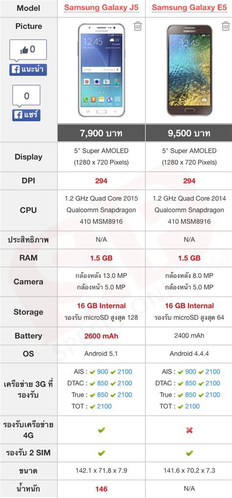 Samsung J5 Vs E7 on ลองจ บ samsung galaxy j5 ม อถ อระด บกลาง