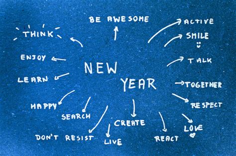 why new year date changes why resolutions don t work how to create lasting change