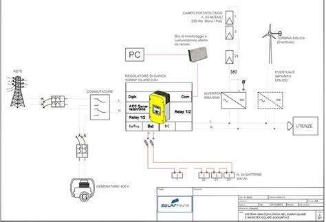 solar farm wiring diagram 28 images exle of magnum