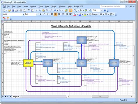 visio lifecycle template vault lifecycle definition planning visio template