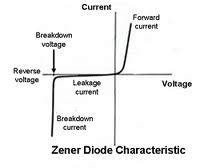zener diodes are most commonly used in zener and voltage regulation circuit clinic 4 electronics hobby