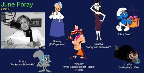 actor ka cartoon voice actors behind famous cartoons amazing funny