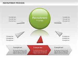 recruitment process for presentations in powerpoint and