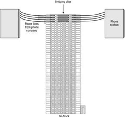 schematic for 66 block diagram schematic get free image
