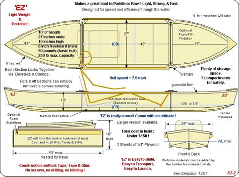 layout boat kayak portable boat plans