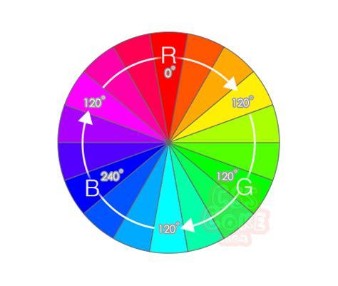 hsl color css颜色 rgb hsl hex 网页色彩码 csdn博客