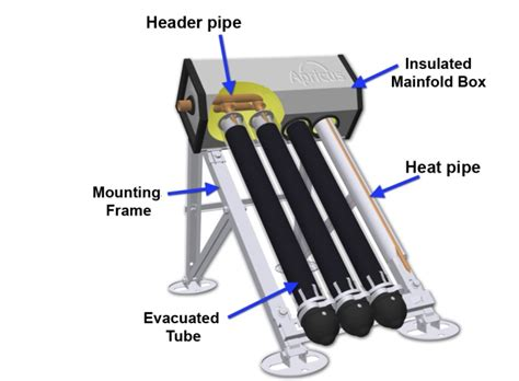 schematic of solar water heater inverter schematic