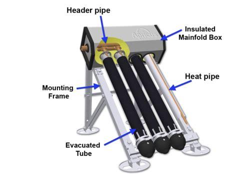 schematic of solar water heater inverter schematic