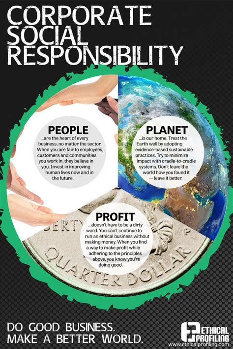 Mba Corporate Social Responsibility Csr Or Sustainability by 1000 Images About Corporate Social Responsibility On