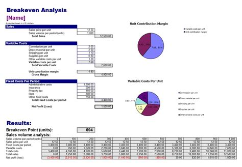 break even analysis template excel templates excel