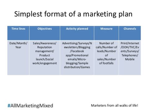 retail marketing plan template a successful marketing plan a guide to tactics