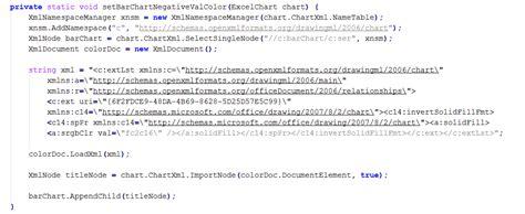 Epplus Documentation