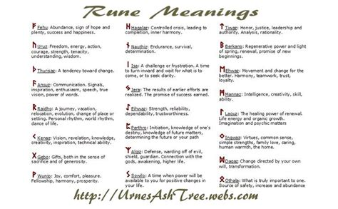 tattoo runes meaning 62 best images about runes on pinterest ancient symbols