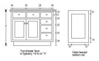 cabinet face dimensions ana white kitchen cabinet sink base 36 full overlay face