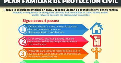 supervisin escolar papantla planes y planeaciones supervisi 243 n escolar papantla protecci 211 n civil plan