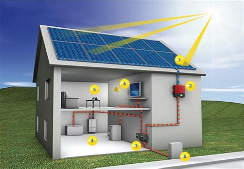 buy solar panels for house buy solar panels for house 28 images solar pannel cost carinsur shopping solar
